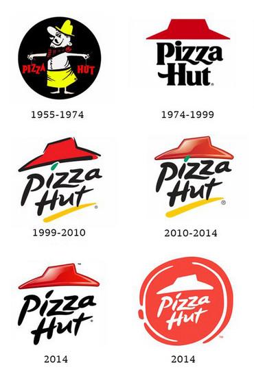 Pizzahutlogohistory